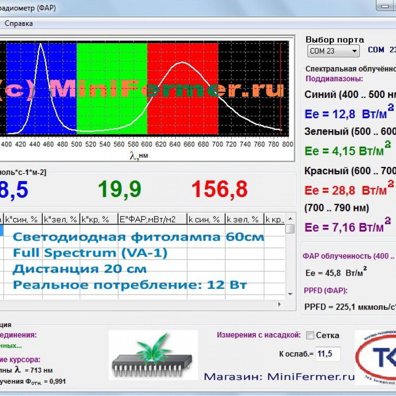 Фитолампа 10W VA-1 (full spectrum)