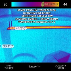 Quantum line 600*60*2 мм Samsung lm301b 3000K CRI80 + Osram 660nm